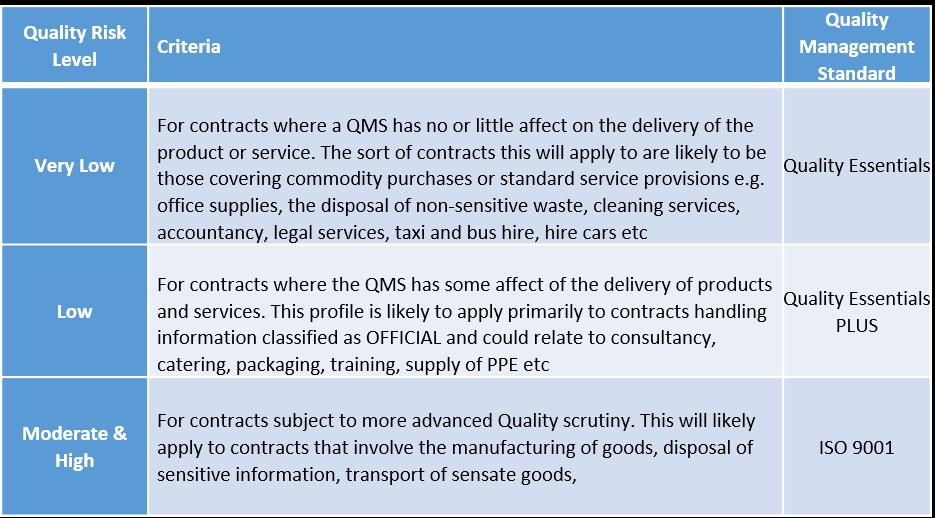 risk-matrix-quality